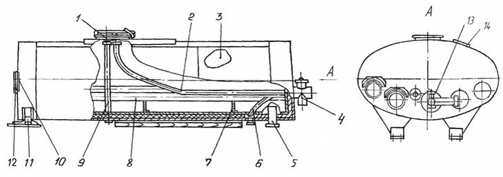 Конструкция цистерны гудронатора