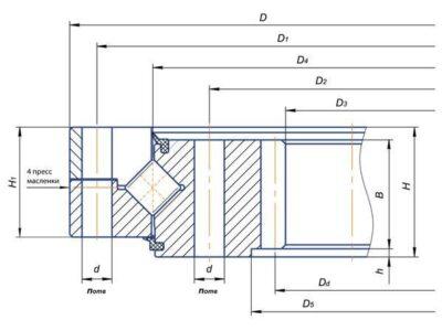 ОПУ однорядные роликовые - внутр