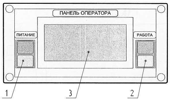 панель оператора