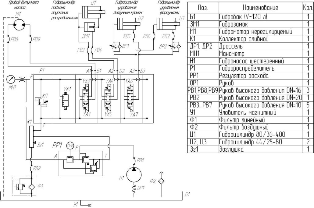 Схема гидравлическая принципиальная автогудронатора
