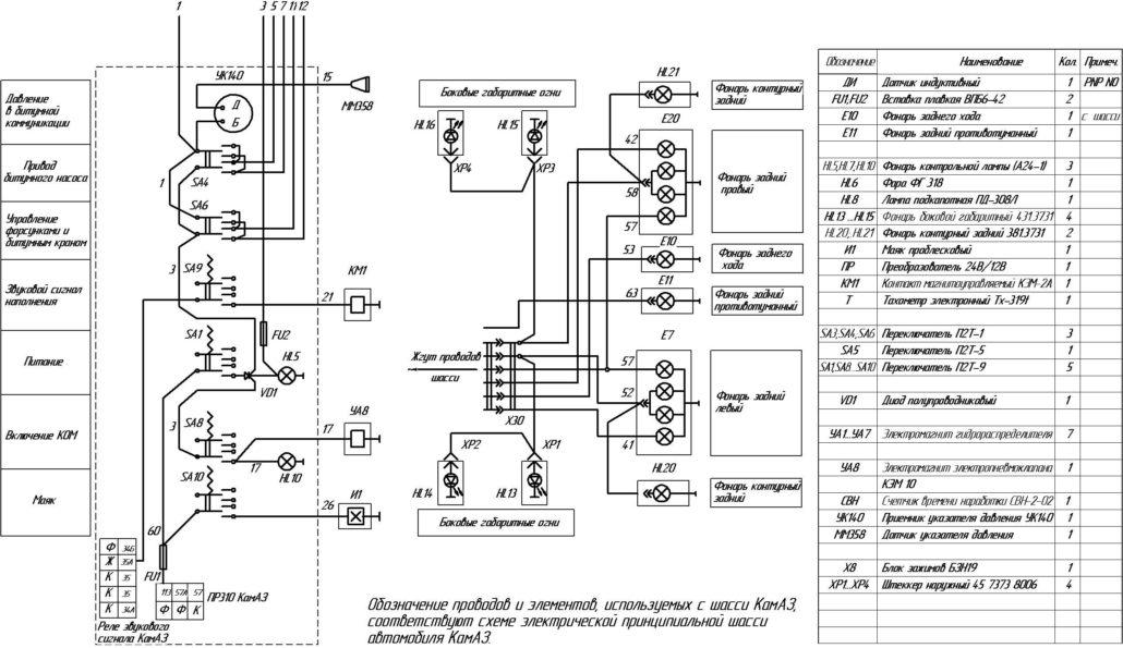 Схема электрическая гудронатора