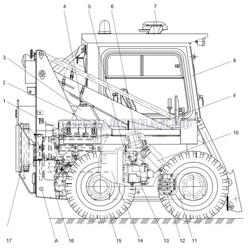 размещение агрегатов мксм-800