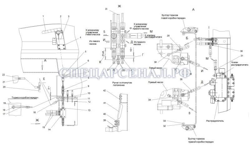 схема тормозная мксм-800